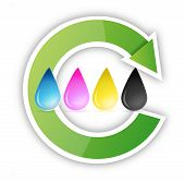 Cmyk Inkjet Ink Drops Recycle