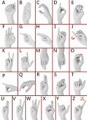 picture of fingerspelling  - Finger Spelling the Alphabet in American Sign Language  - JPG