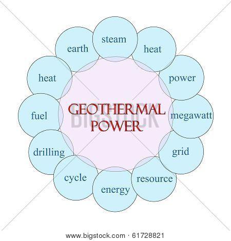 Geothermal Power Circular Word Concept