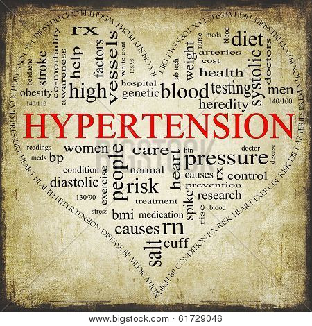 Grunge Hypertension Heart Shaped Word Cloud Concept