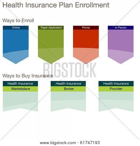 An image of a health insurance plan enrollment chart.