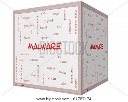 Malware Word Cloud Concept On A 3D Cube Whiteboard