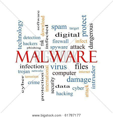 Malware Word Cloud Concept