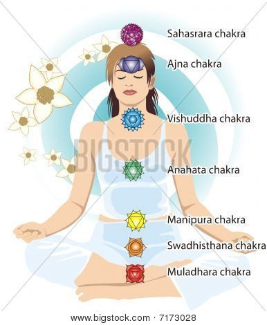 Woman in lotus position with the seven chakras