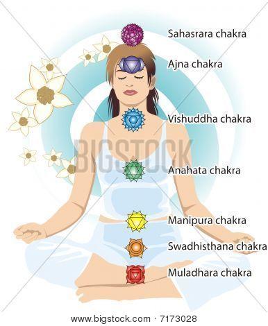 Mujer en posición de loto con los siete chakras