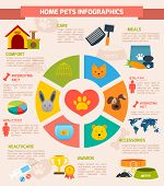 image of bag-of-dog-food  - Home pets infographic set with pie chart and meal accessories awards healthcare comfort care elements vector illustration - JPG