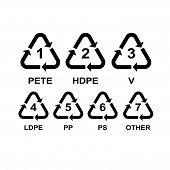 picture of reuse recycle  - Useful symbols of recycling for plastic products - JPG