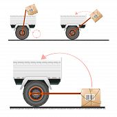 stock photo of logging truck  - Loading cargo in the truck with the help of wheels vector - JPG
