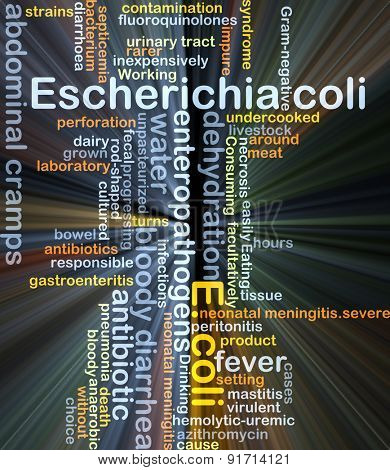 Background concept wordcloud illustration of Escherichia coli E. coli glowing light
