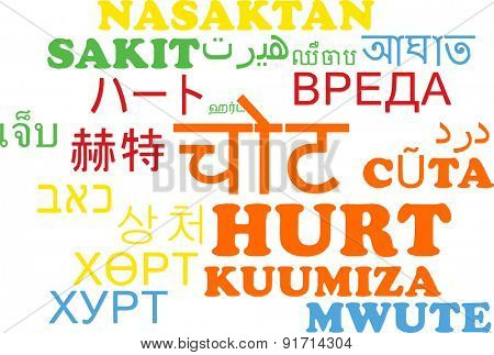 Background concept wordcloud multilanguage international many language illustration of hurt