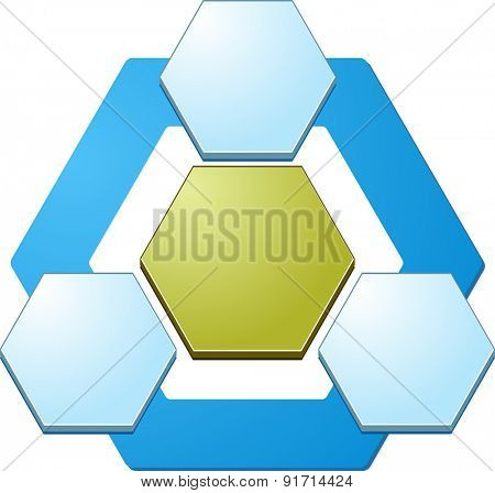 blank business strategy concept relationship diagram illustration hexagon shapes three 3