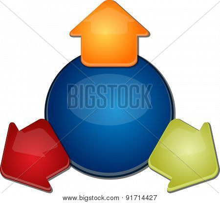 blank business strategy concept diagram illustration outward direction arrows three 3