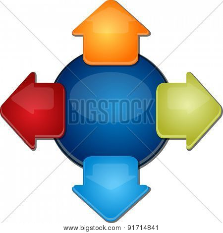 blank business strategy concept diagram illustration outward direction arrows four 4
