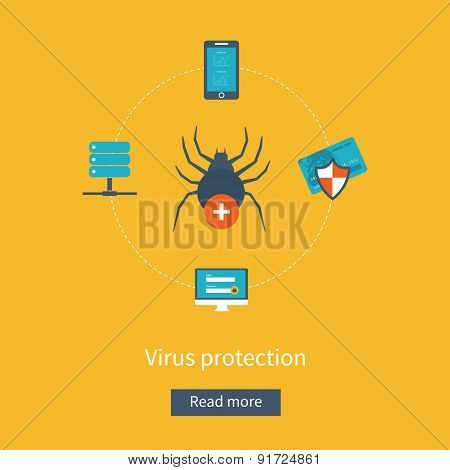 Set of flat design vector illustration concepts for data protection and internet security