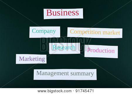 Themed keywords on green blackboard background