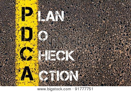 Business Acronym Pdca