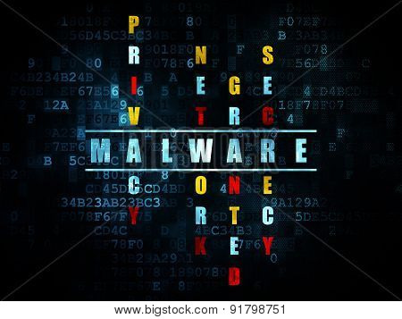 Protection concept: word Malware in solving Crossword Puzzle