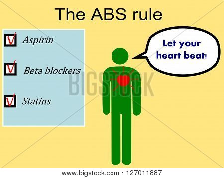 The ABS rule for patients with heart diseases poster