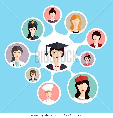 Graduation Famale Student Make Career Choices: Businessman, Doctor, Artist, Designer, Cook, Police,
