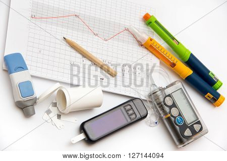 Education about what you need to control diabetes: insulin pump, blood sugar meter, insulin pen, glucagon injection (adrenalin), sugar (for low blood sugar), counting carbohydrates