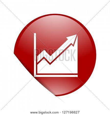 histogram red circle glossy web icon