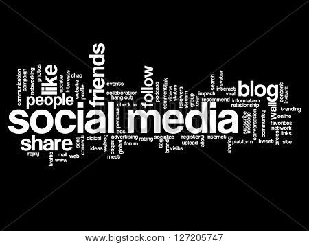 Concept or conceptual social media or communication abstract word cloud isolated on background