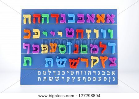 A board with the Hebrew Alphabet against a white background