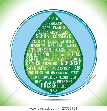 Ecological keywords to describe the importance of conserving our environment.
