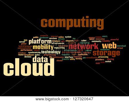 Concept conceptual web cloud computing technology abstract wordcloud isolated on background