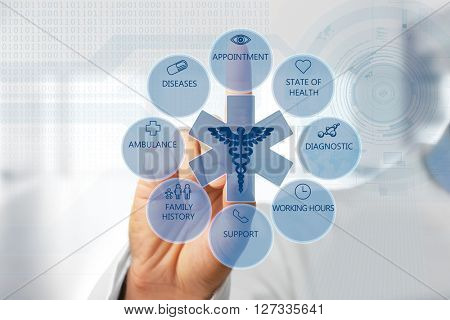 Doctor hand with medicine icons on virtual screen. Medical technology concept
