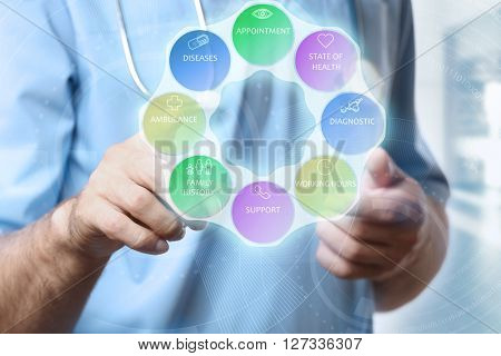 Doctor hands with medicine icons on virtual screen. Medical technology concept