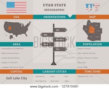 USA - Utah state infographic template, area, map and population informations included