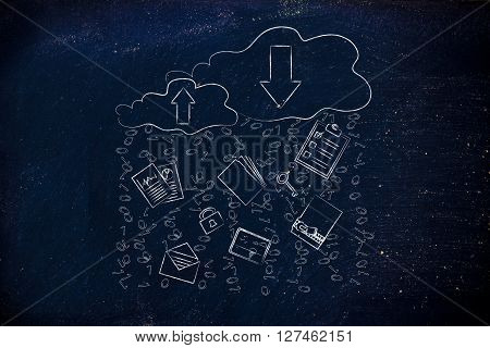 Cloud Computing With Document Transfers And Rain Of Binary Code