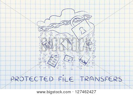 Cloud With Lock & Document Transfer Rain, Protected File Transfers