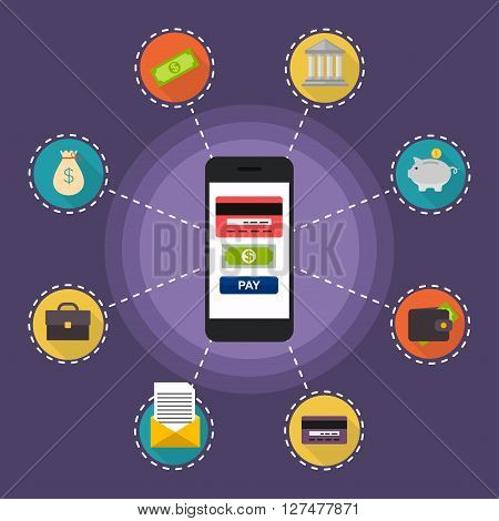 Flat Design Vector Illustration Concepts Of Online Payment Methods. Internet Banking, Online Purchas