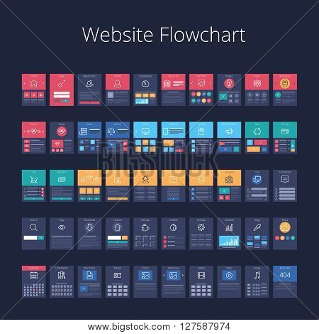 Flowchart cards for website structure planning. Pixel-perfect layered vector illustration.