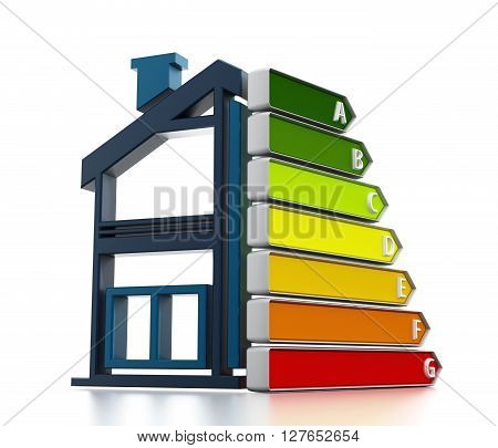 Energy efficiency chart with half illustration of a house.