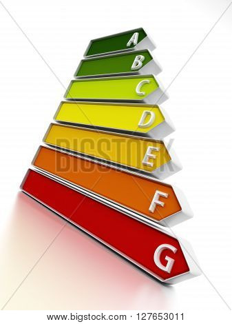 Energy efficiency chart isolated on white background.