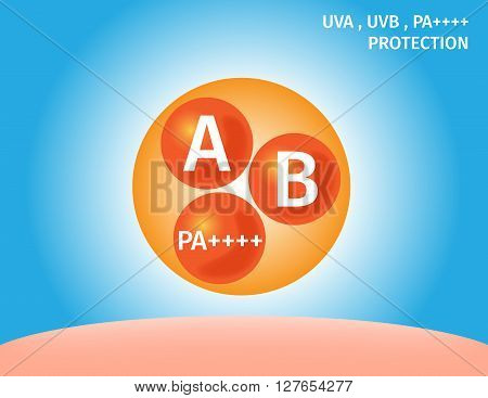 uva, uvb and pa++++ protection on skin