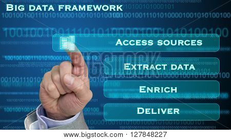 Simplified big data framework demonstrated by a hand of an IT expert pressing a button which shows the 4 steps of the framework
