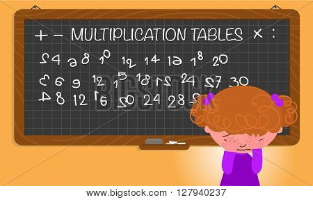 Dyscalculia, confused girl near blackboard with numbers.