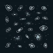 Vector Set Of Hand Drawn Galaxy. Spiral Galaxy, Elliptical Galaxy, Lenticular And Irregular Nebula.  poster