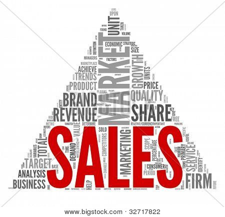 Sales and market concept in word tag cloud on white