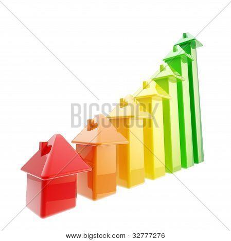 Eficiência energética como um gráfico de barras