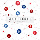 Mobile Security Trendy Web Template With Simple Icons. Contains Such Elements As Mobile Phishing, Sp poster
