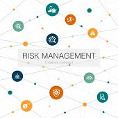 Risk Management Trendy Web Template With Simple Icons. Contains Such Elements As Control, Identify,  poster