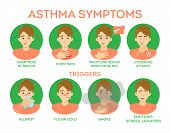 Asthma Symptoms Infographic. Breath Difficulty And Pain Chest poster