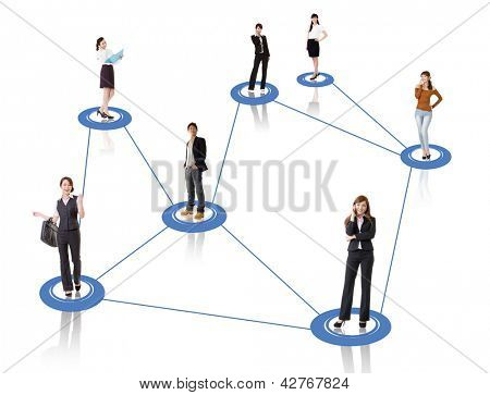 Business network, Asian business people use mobile phone to communicate to each other on white background.