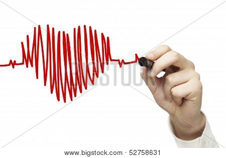 Drawing Chart Heartbeat