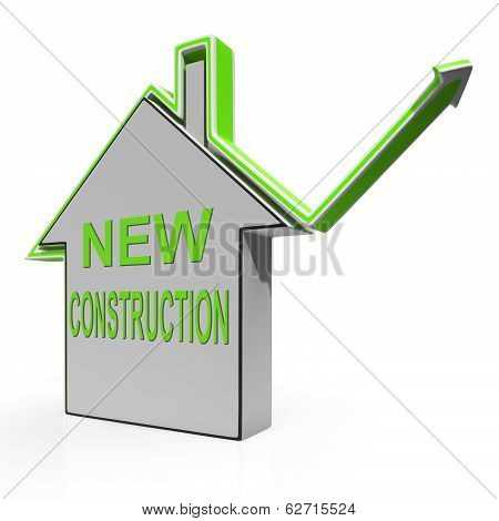 New Construction House Means Recently Constructed Home